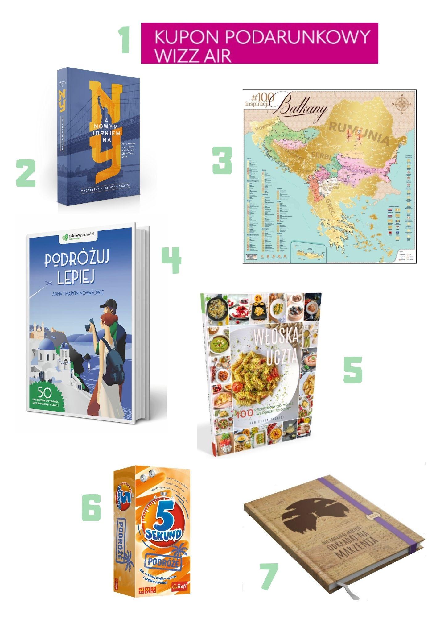 prezenty, podróże, prezenty dla podróżnika